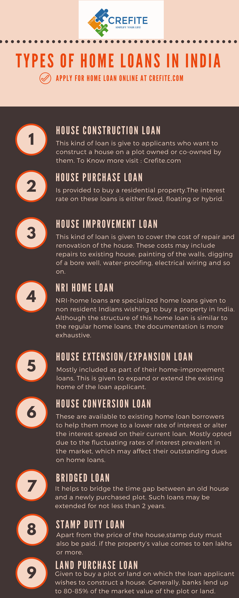 Types of Home Loans in India